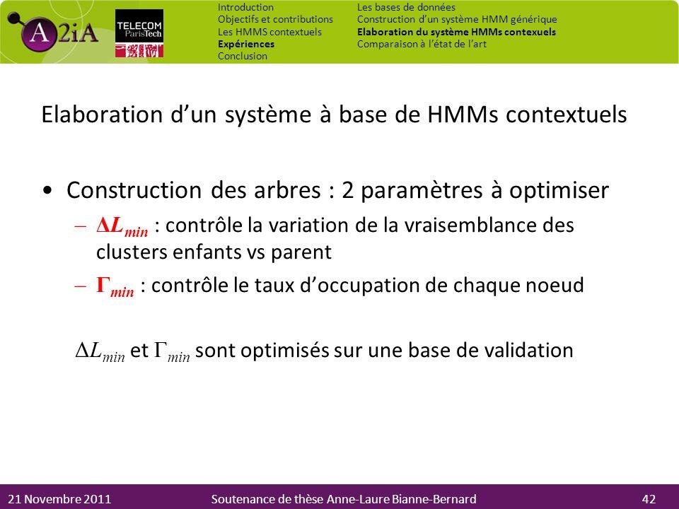 Elaboration d'un système à base de HMMs contextuels