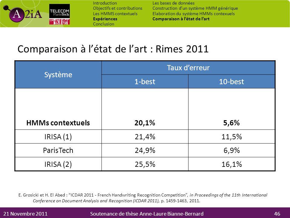 Comparaison à l'état de l'art : Rimes 2011