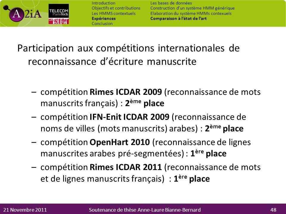 Introduction Objectifs et contributions. Les HMMS contextuels. Expériences. Conclusion. Les bases de données.