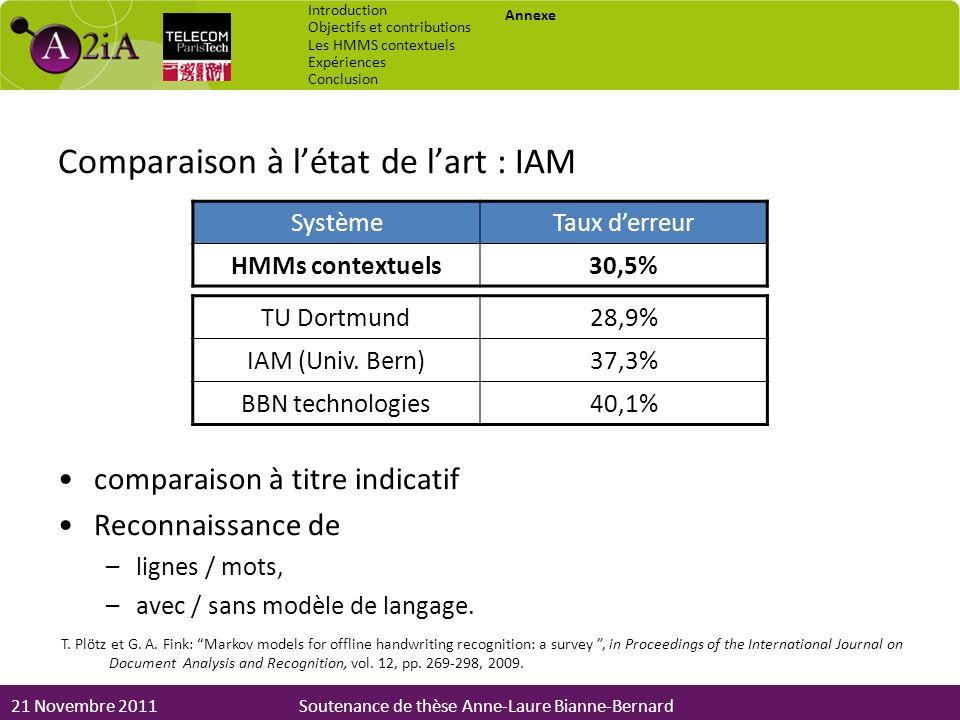 Comparaison à l'état de l'art : IAM
