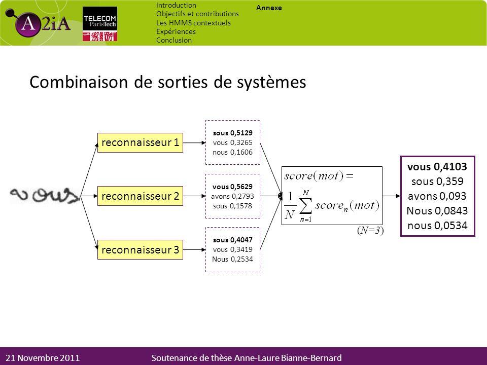 Combinaison de sorties de systèmes