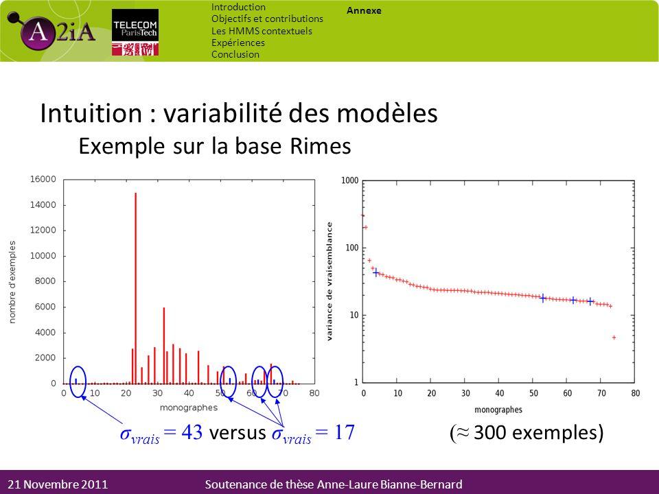 σvrais = 43 versus σvrais = 17 (≈ 300 exemples)