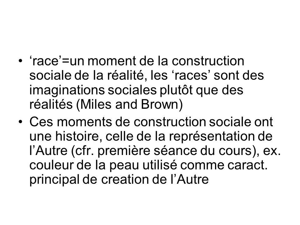 'race'=un moment de la construction sociale de la réalité, les 'races' sont des imaginations sociales plutôt que des réalités (Miles and Brown)
