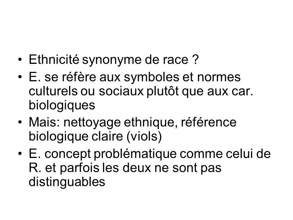 Ethnicité synonyme de race