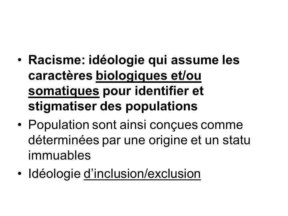 Racisme: idéologie qui assume les caractères biologiques et/ou somatiques pour identifier et stigmatiser des populations