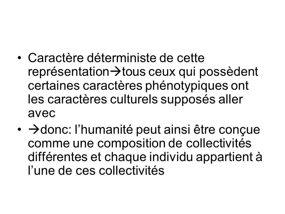 Caractère déterministe de cette représentationtous ceux qui possèdent certaines caractères phénotypiques ont les caractères culturels supposés aller avec