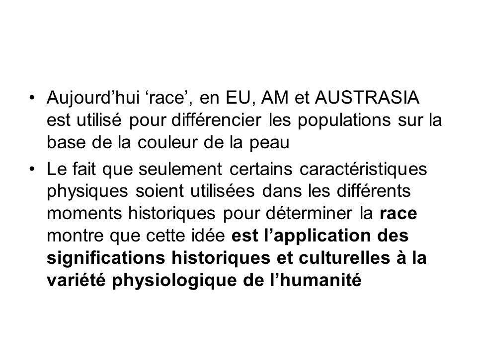 Aujourd'hui 'race', en EU, AM et AUSTRASIA est utilisé pour différencier les populations sur la base de la couleur de la peau