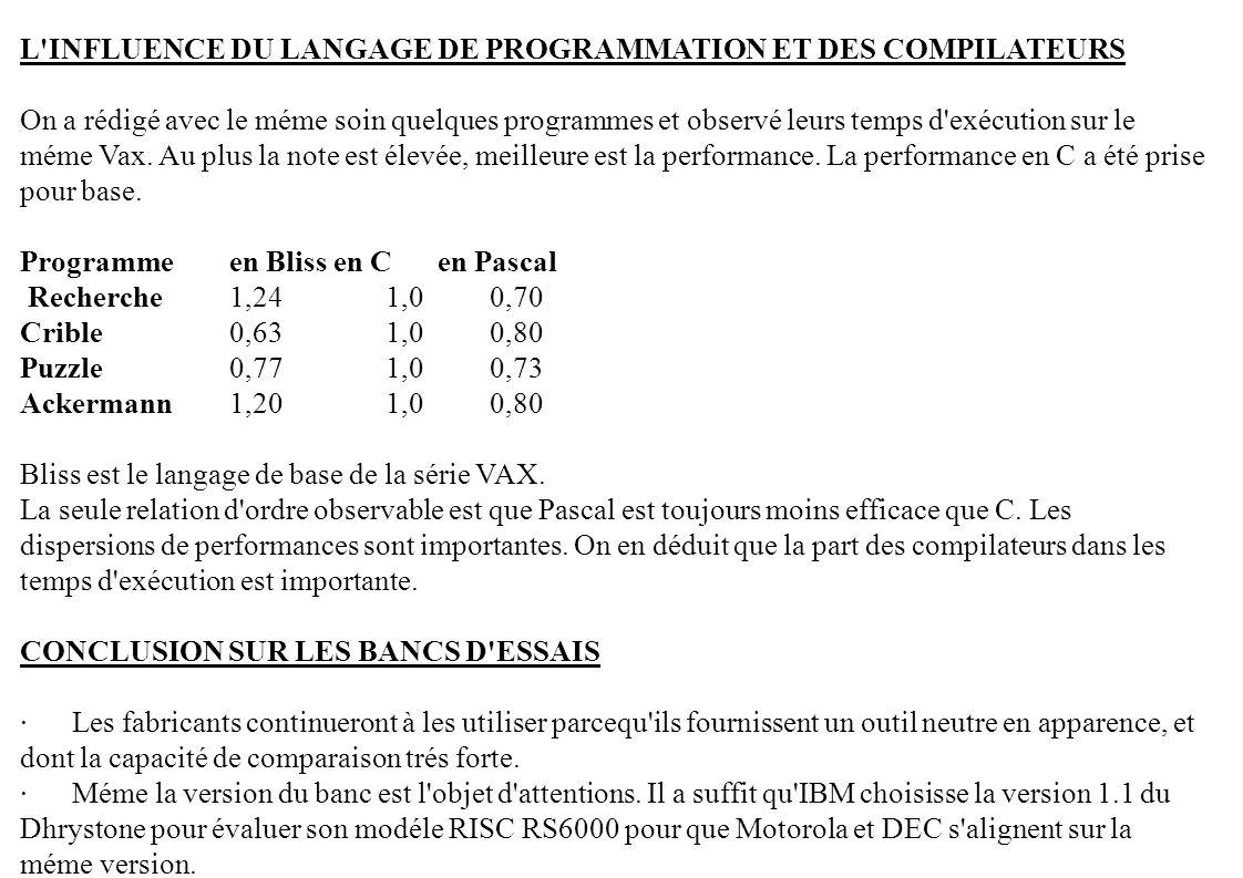 L INFLUENCE DU LANGAGE DE PROGRAMMATION ET DES COMPILATEURS
