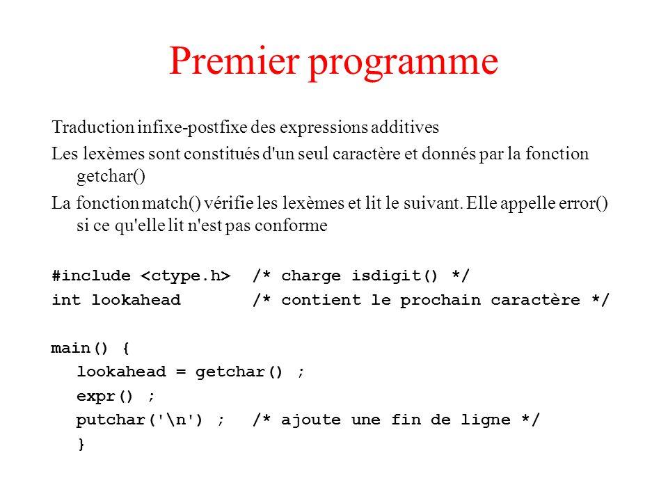 Premier programme Traduction infixe-postfixe des expressions additives