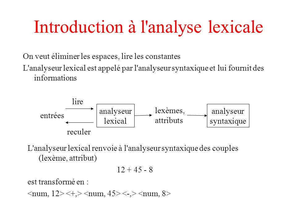 Introduction à l analyse lexicale