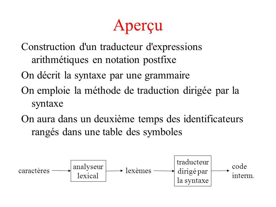 Aperçu Construction d un traducteur d expressions arithmétiques en notation postfixe. On décrit la syntaxe par une grammaire.