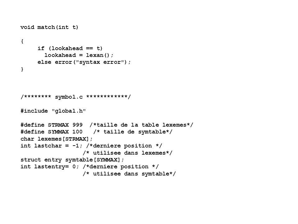 void match(int t) { if (lookahead == t) lookahead = lexan(); else error( syntax error ); } /******** symbol.c ************/