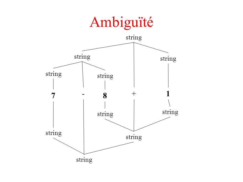 Ambiguïté - + 1 7 8 string string string string string string string