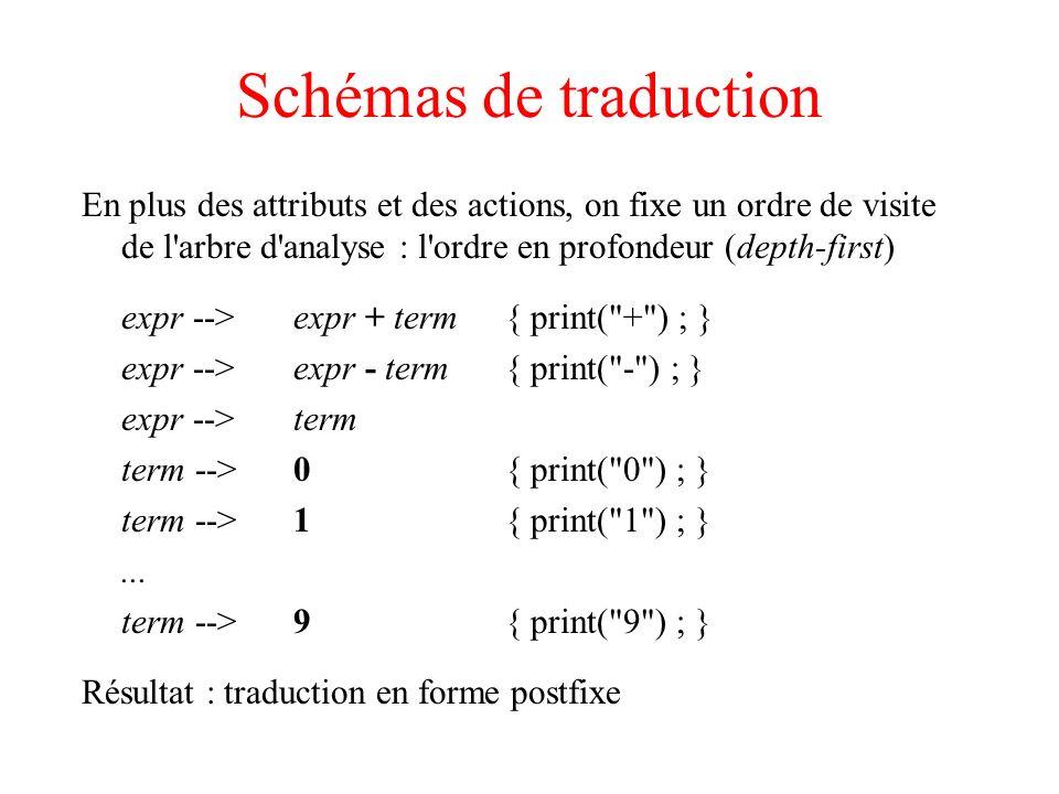 Schémas de traduction En plus des attributs et des actions, on fixe un ordre de visite de l arbre d analyse : l ordre en profondeur (depth-first)