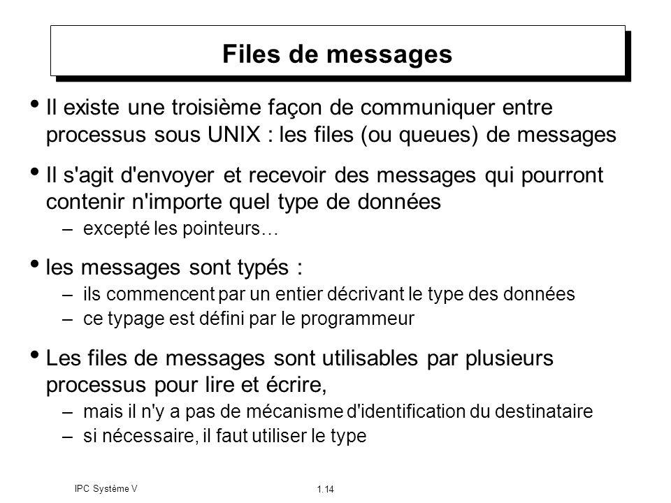 Files de messages Il existe une troisième façon de communiquer entre processus sous UNIX : les files (ou queues) de messages.