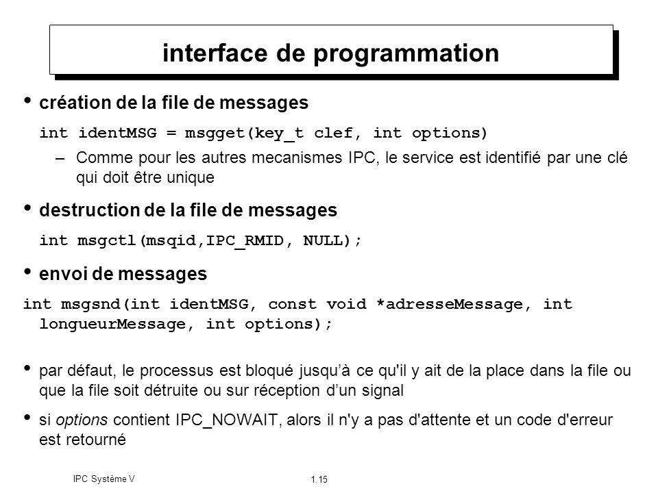 interface de programmation