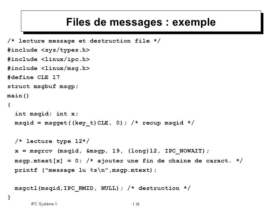Files de messages : exemple