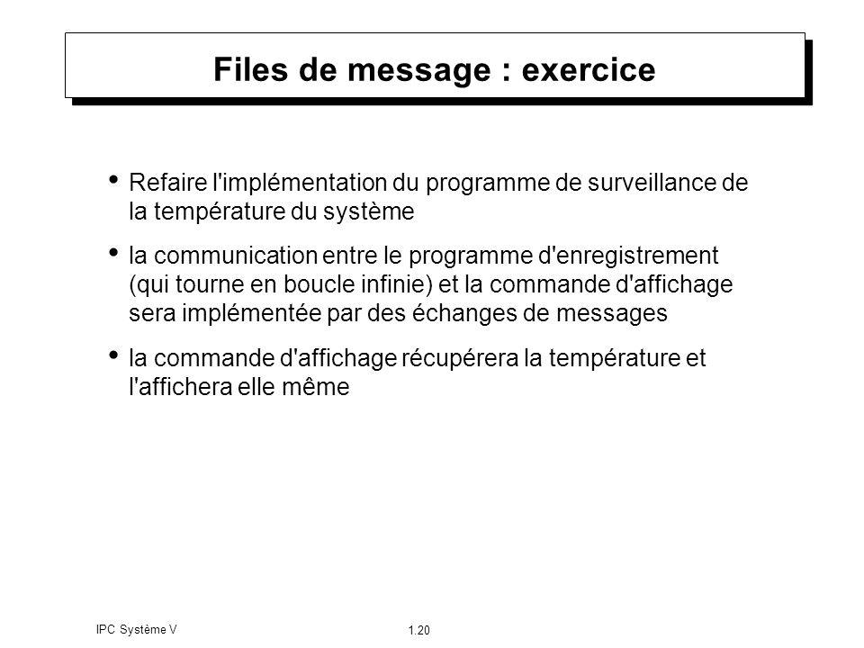 Files de message : exercice