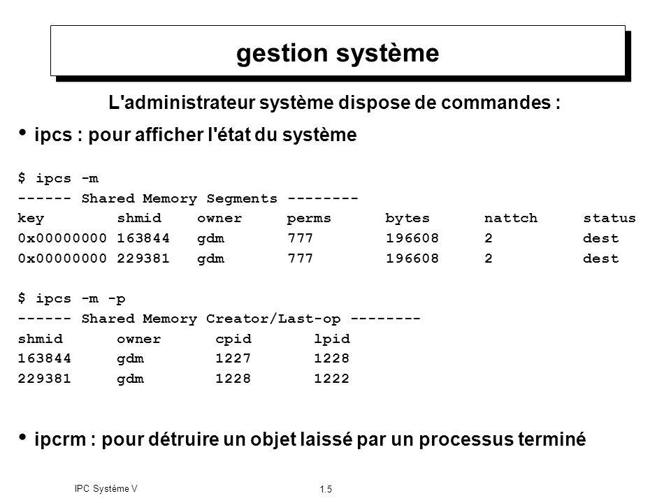 L administrateur système dispose de commandes :
