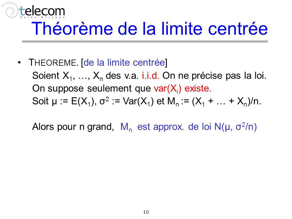 Théorème de la limite centrée