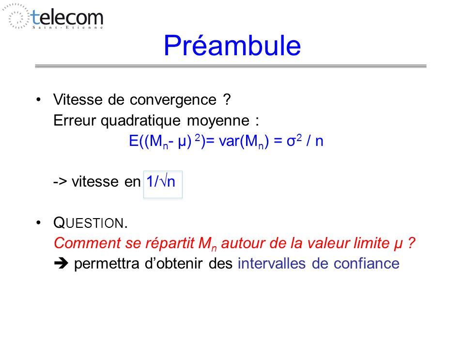 Préambule Vitesse de convergence Erreur quadratique moyenne :