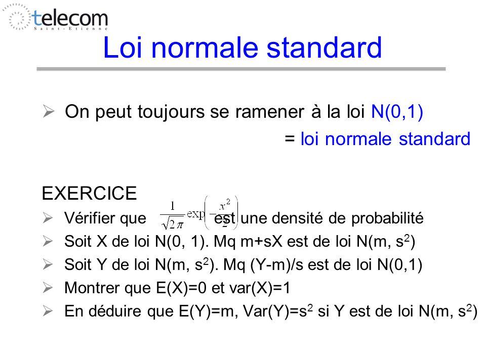 Loi normale standard On peut toujours se ramener à la loi N(0,1)