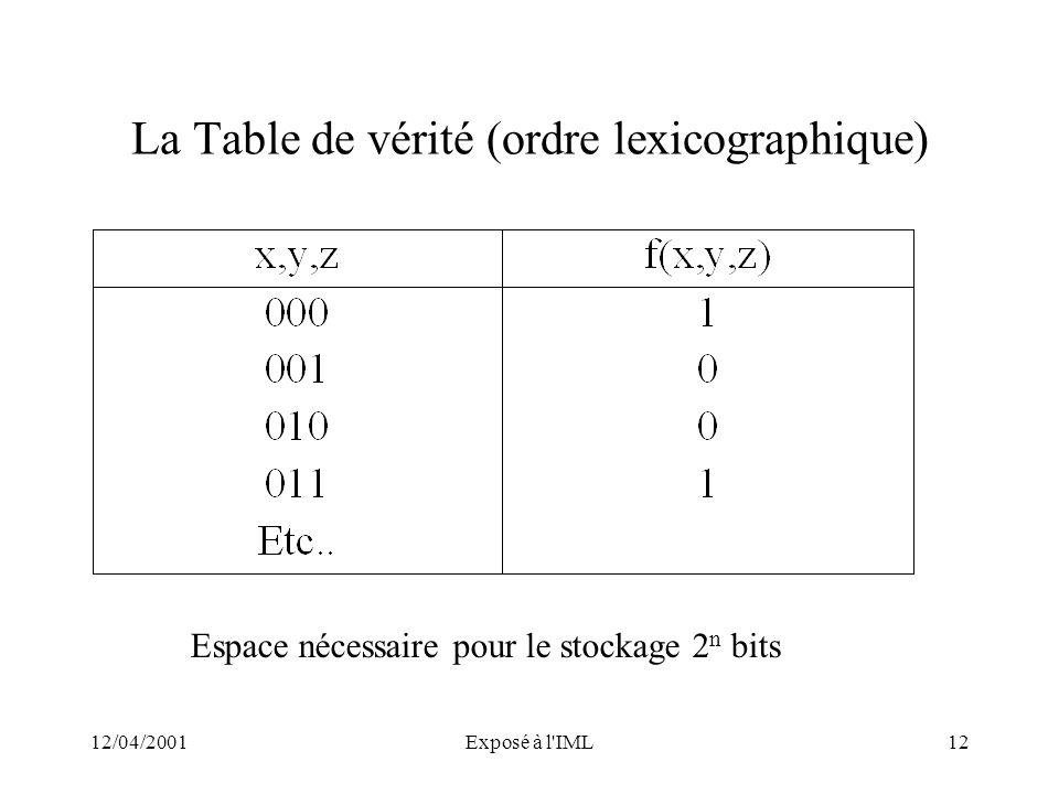 La Table de vérité (ordre lexicographique)