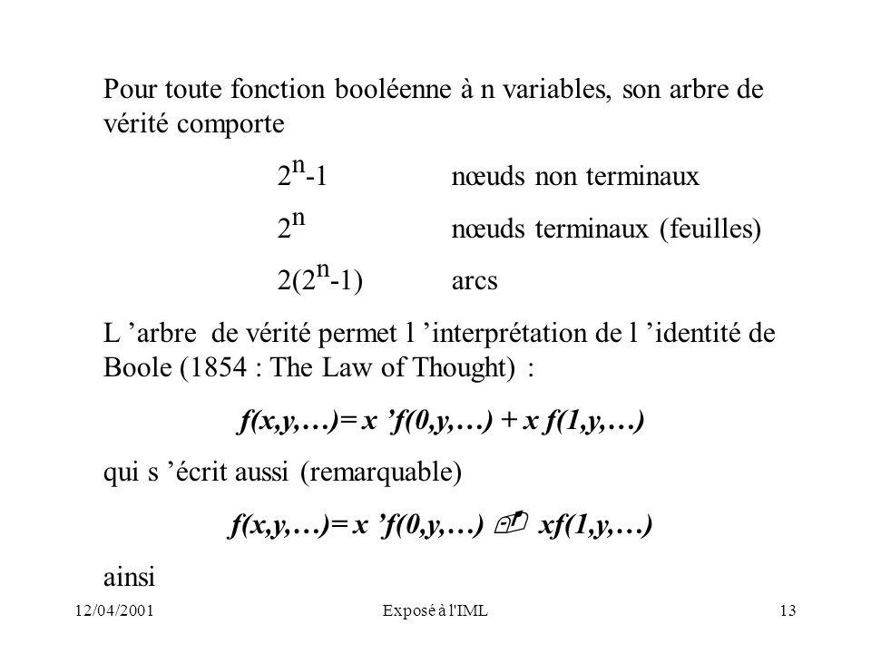 2n nœuds terminaux (feuilles) 2(2n-1) arcs