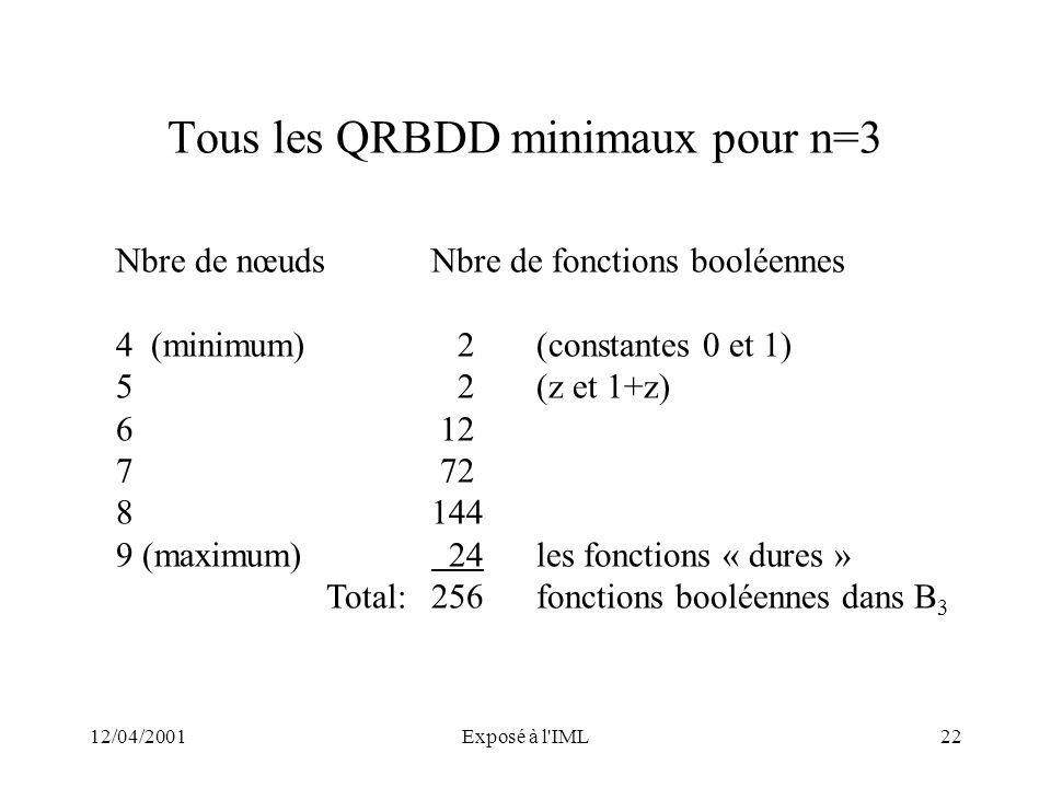 Tous les QRBDD minimaux pour n=3