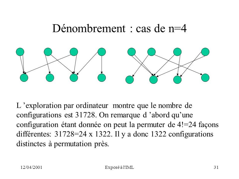 Dénombrement : cas de n=4