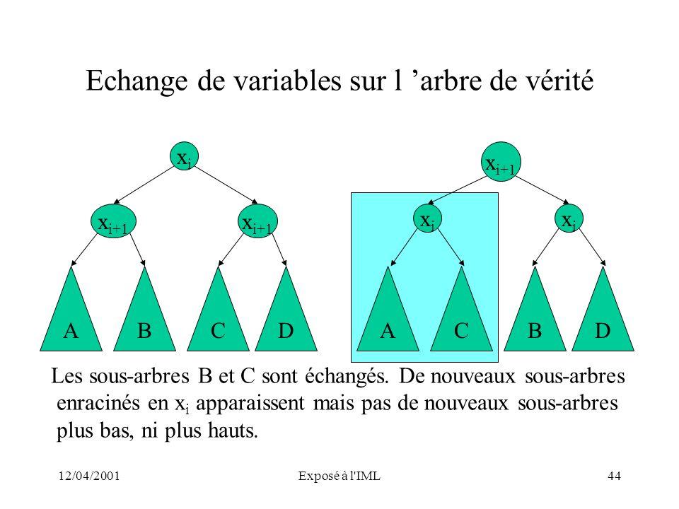 Echange de variables sur l 'arbre de vérité