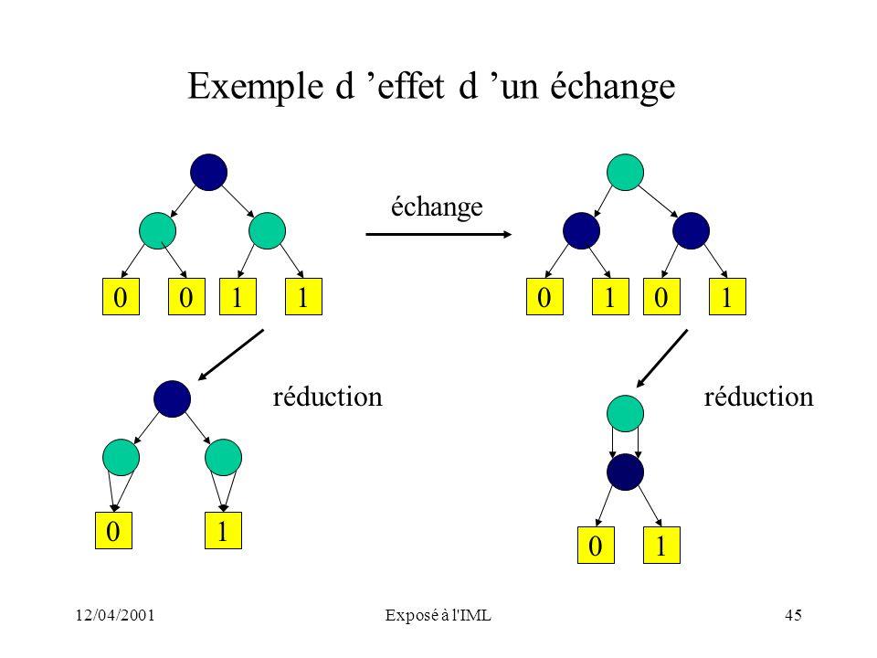 Exemple d 'effet d 'un échange