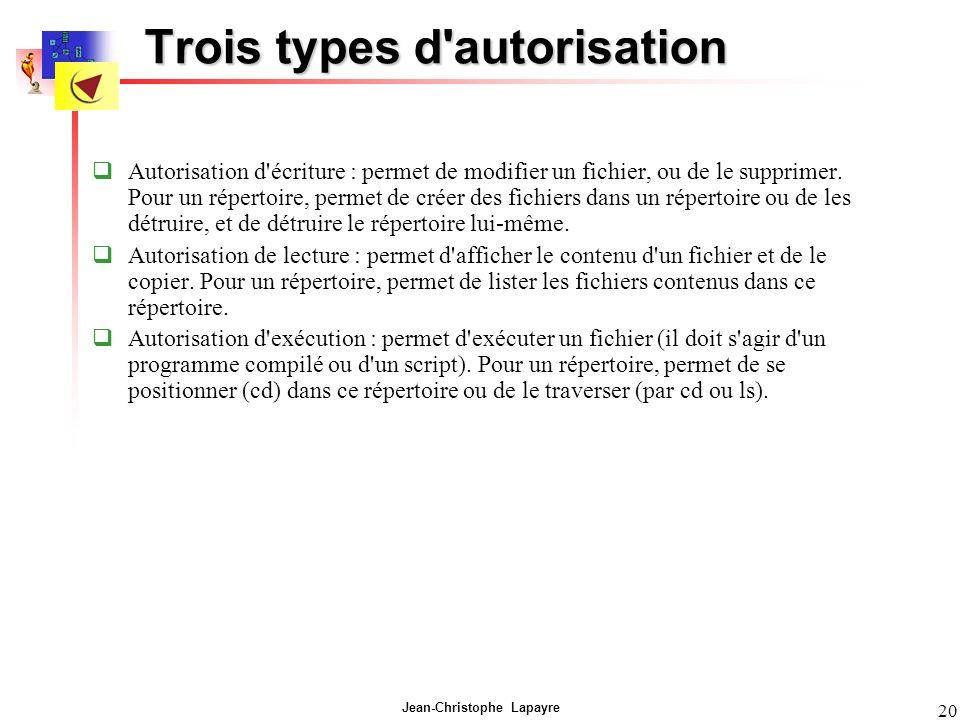 Trois types d autorisation