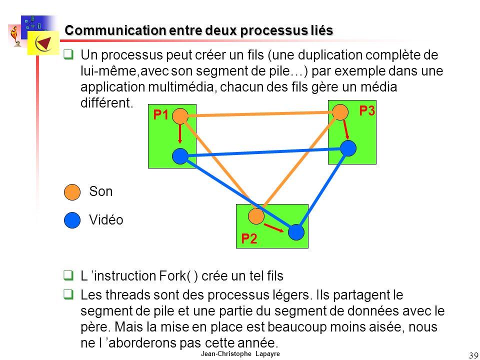 Communication entre deux processus liés