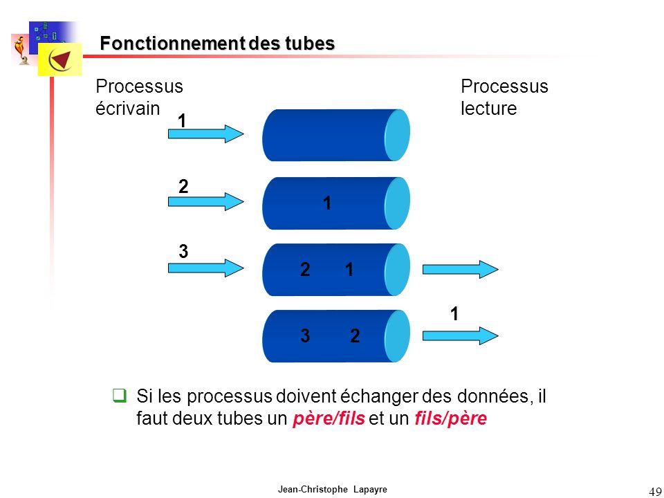 Fonctionnement des tubes