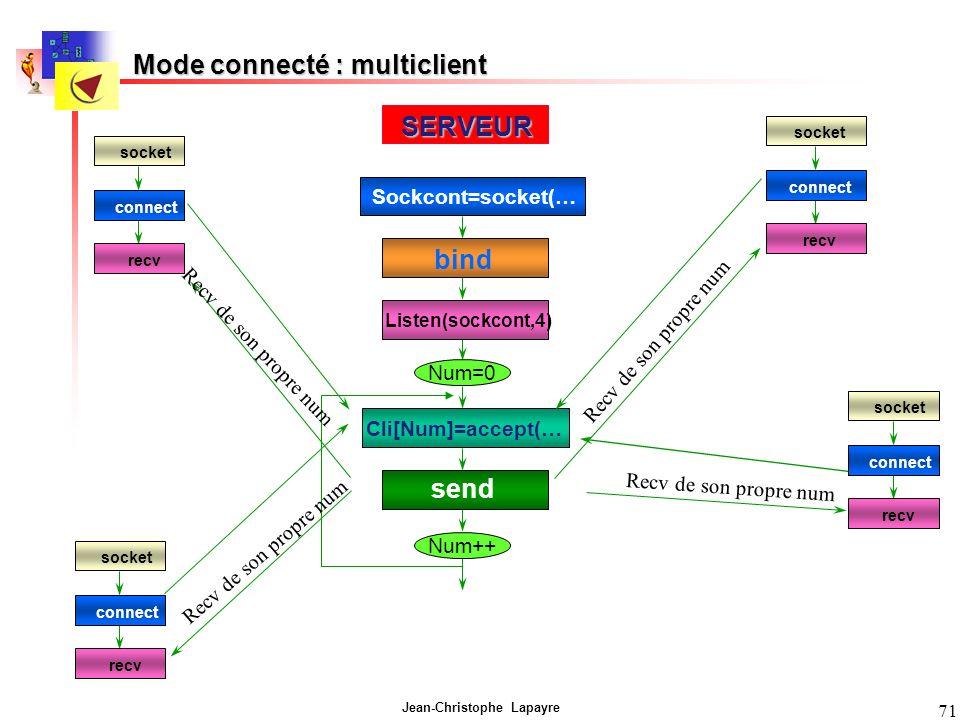 Mode connecté : multiclient