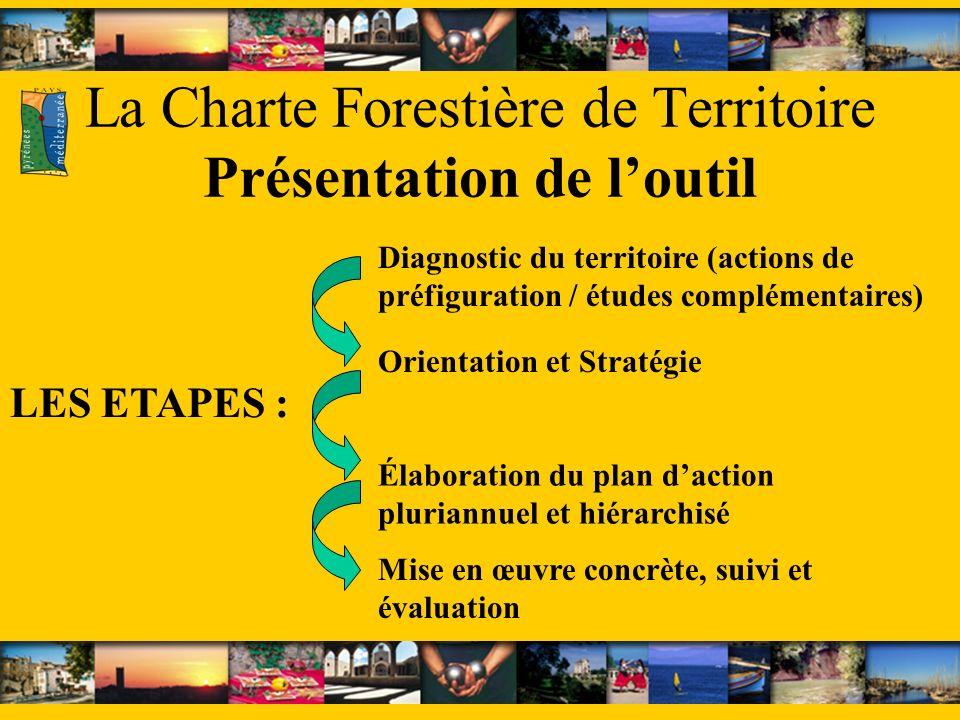 La Charte Forestière de Territoire Présentation de l'outil