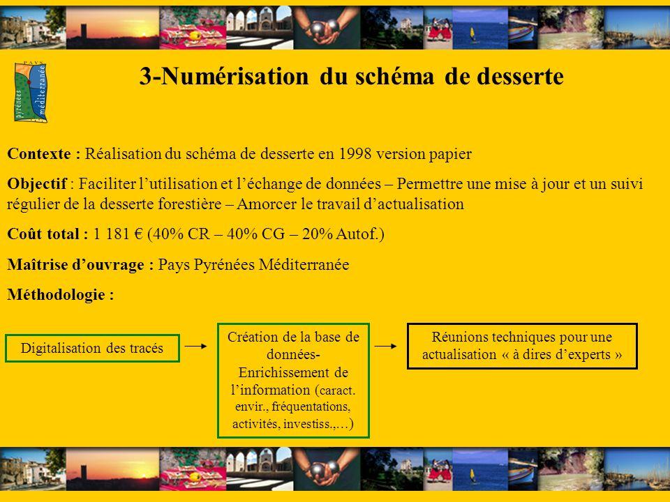 3-Numérisation du schéma de desserte