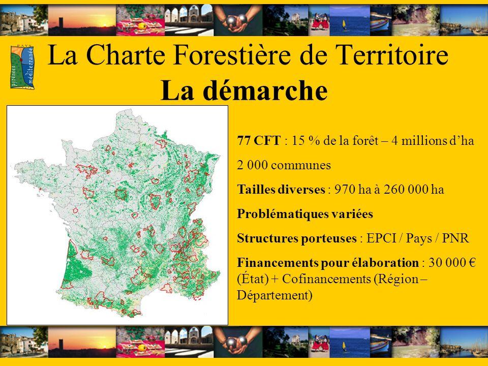 La Charte Forestière de Territoire La démarche