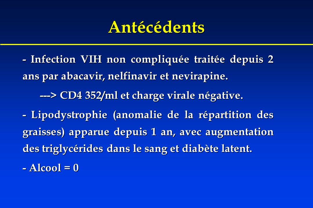 Antécédents - Infection VIH non compliquée traitée depuis 2 ans par abacavir, nelfinavir et nevirapine.