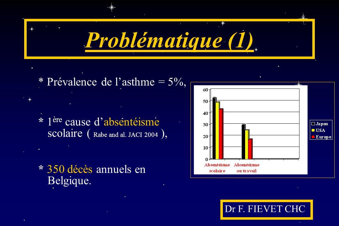 Problématique (1) * Prévalence de l'asthme = 5%,