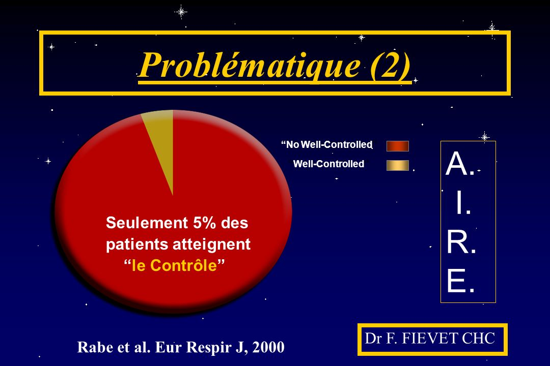 Problématique (2) A. I. R. E. Seulement 5% des patients atteignent