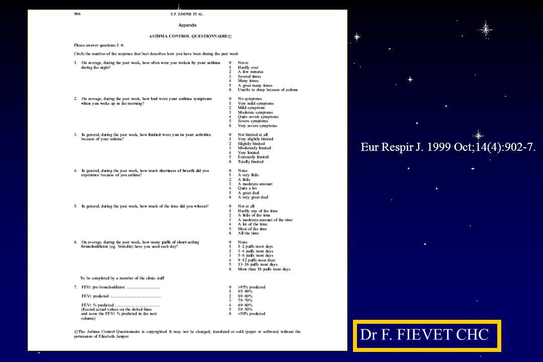 Dr F. FIEVET CHC Eur Respir J. 1999 Oct;14(4):902-7.