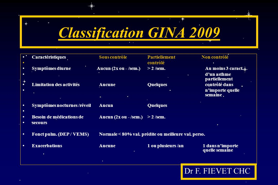 Classification GINA 2009 Dr F. FIEVET CHC