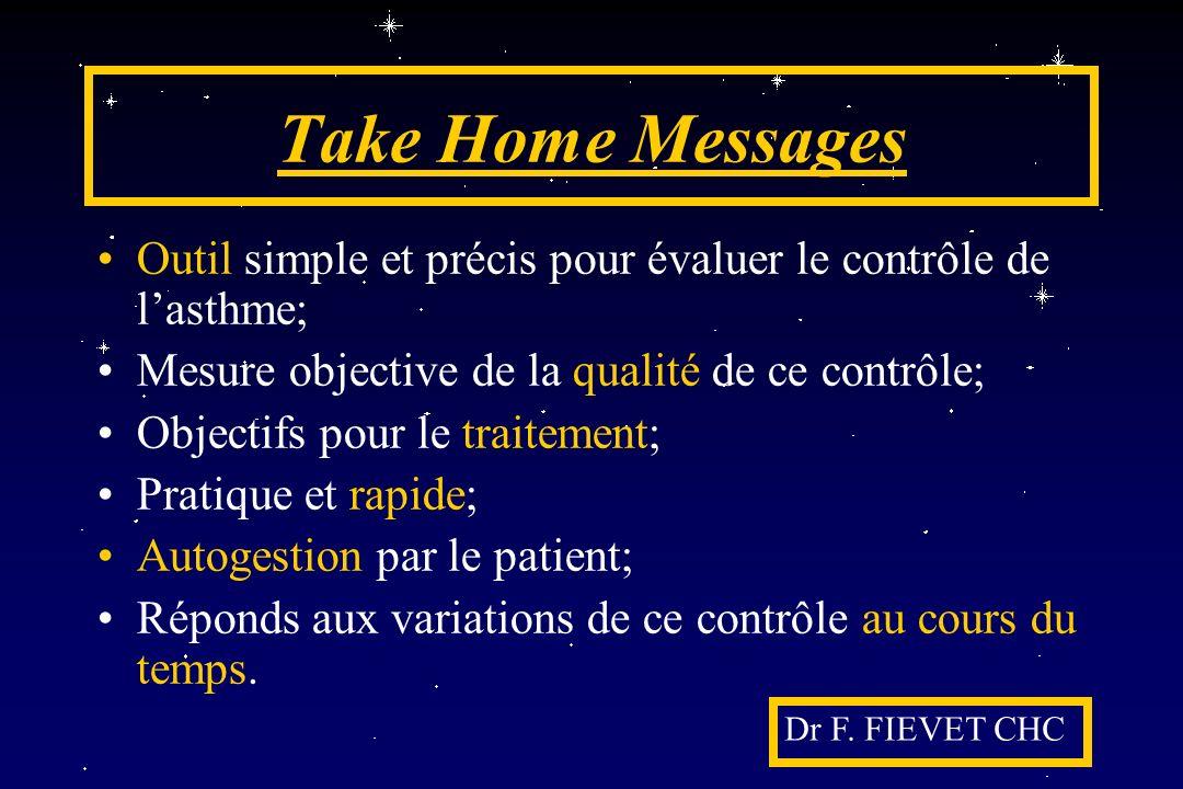 Take Home Messages Outil simple et précis pour évaluer le contrôle de l'asthme; Mesure objective de la qualité de ce contrôle;