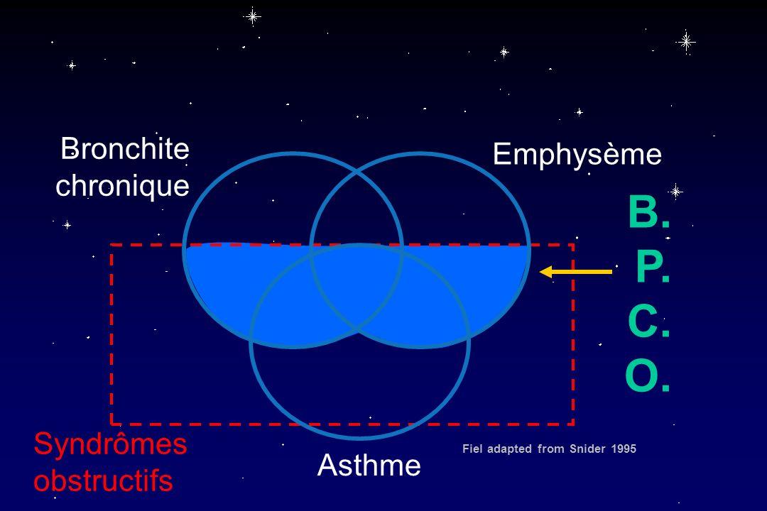 B. P. C. O. Bronchite Emphysème chronique Syndrômes obstructifs Asthme
