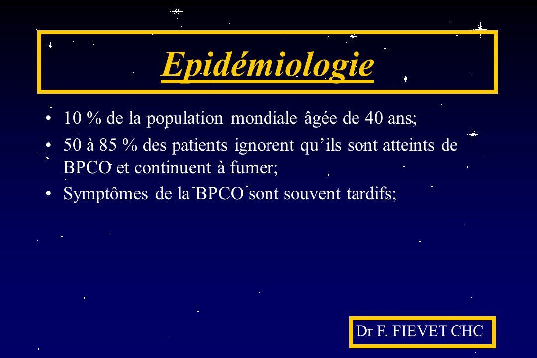 Epidémiologie 10 % de la population mondiale âgée de 40 ans;