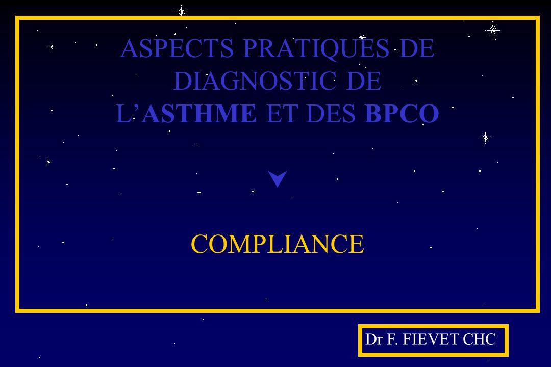 ASPECTS PRATIQUES DE DIAGNOSTIC DE L'ASTHME ET DES BPCO  COMPLIANCE