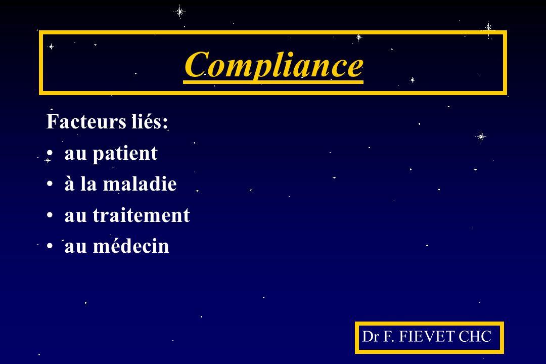 Compliance Facteurs liés: au patient à la maladie au traitement