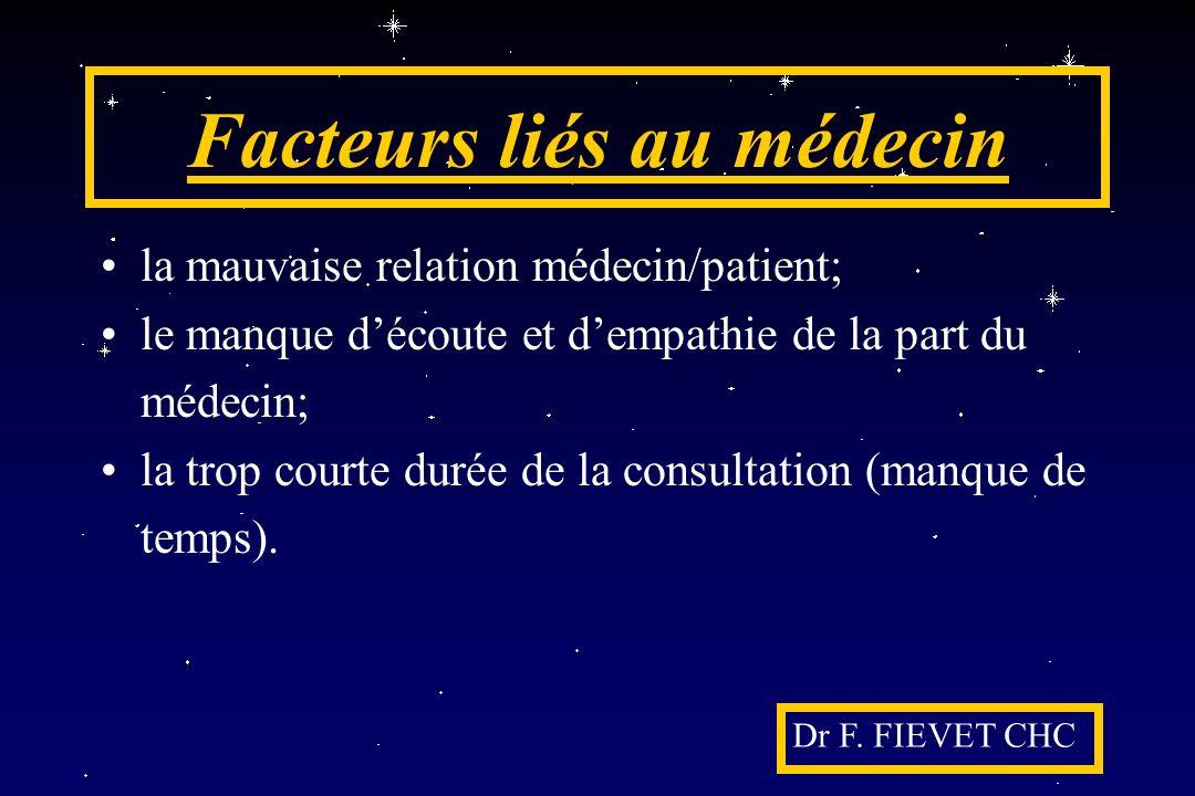 Facteurs liés au médecin